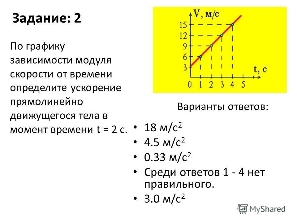 Задание: 2 18 м/с 2 4.5 м/с 2 0.33 м/с 2 Среди ответов 1 - 4 нет правильного. 3.0 м/с 2 По графику зависимости модуля скорости от времени определите ускорение прямолинейно движущегося тела в момент времени t = 2 с. Варианты ответов: