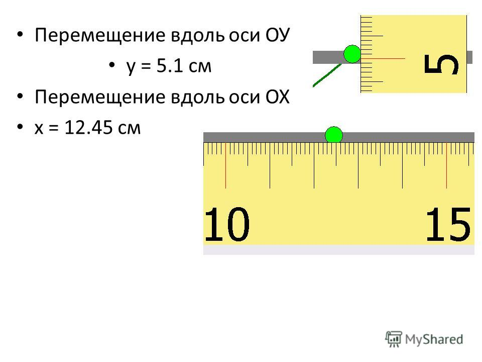 Перемещение вдоль оси ОУ у = 5.1 см Перемещение вдоль оси ОХ х = 12.45 см