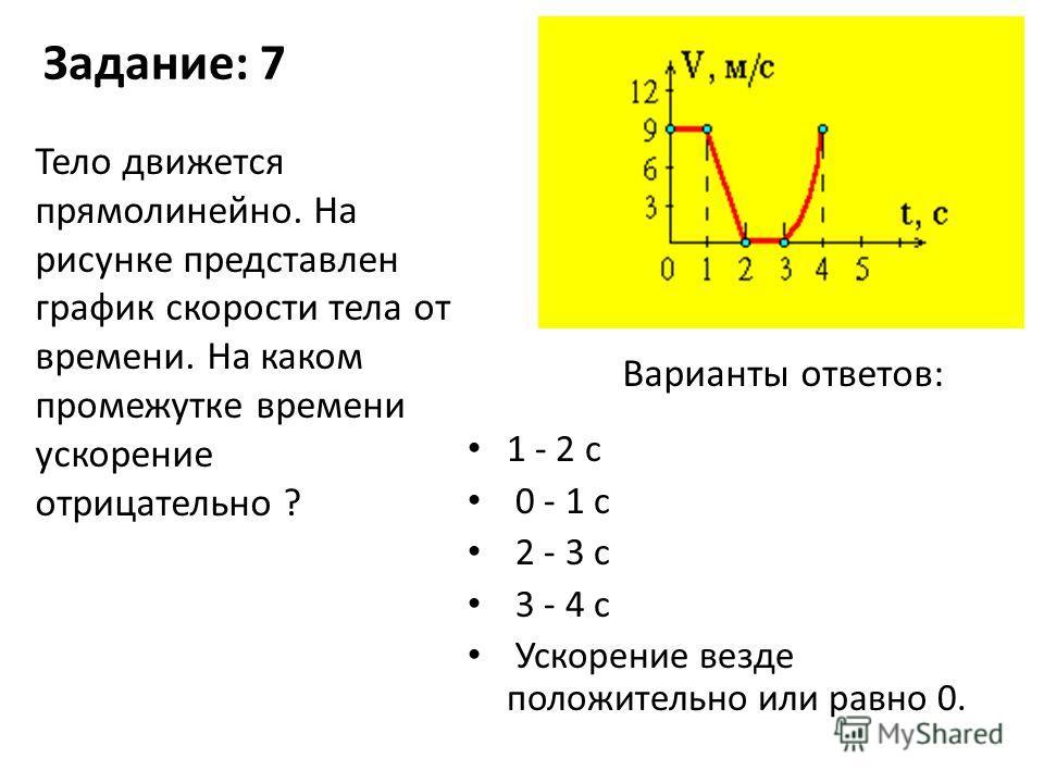 Задание: 7 1 - 2 c 0 - 1 c 2 - 3 c 3 - 4 c Ускорение везде положительно или равно 0. Тело движется прямолинейно. На рисунке представлен график скорости тела от времени. На каком промежутке времени ускорение отрицательно ? Варианты ответов: