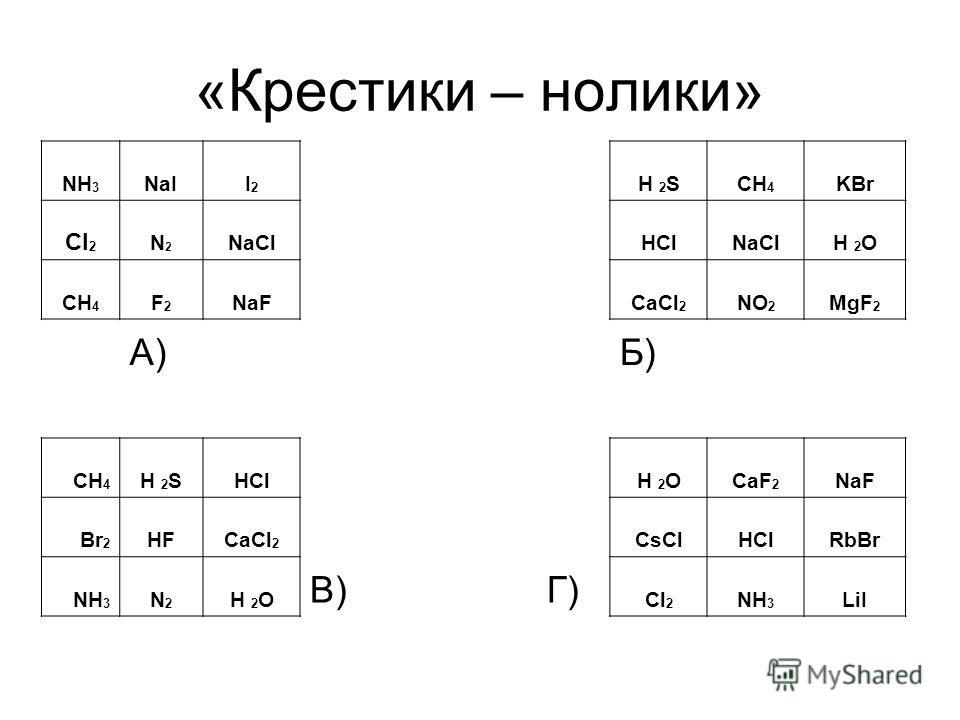 «Крестики – нолики» NH 3 NaII2I2 H 2 SCH 4 KBr Cl 2 N2N2 NaClHClNaClH 2 O CH 4 F2F2 NaFCaCl 2 NO 2 MgF 2 А)Б) CH 4 H 2 SHClH 2 OCaF 2 NaF Br 2 HFCaCl 2 CsClHClRbBr NH 3 N2N2 H 2 O В)Г) Cl 2 NH 3 LiI