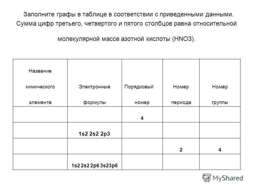 Заполните графы в таблице в соответствии с приведенными данными. Сумма цифр третьего, четвертого и пятого столбцов равна относительной молекулярной массе азотной кислоты (HNO3). Название химическогоЭлектронныеПорядковыйНомер элементаформулыномерперио