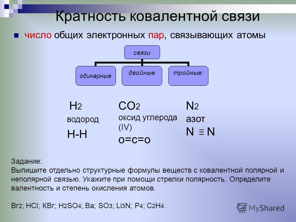 Кратность ковалентной связи число общих электронных пар, связывающих атомы CO 2 оксид углерода (IV) о=с=о N 2 азот N H 2 водород H-H связи одинарные двойныетройные: Задание: Выпишите отдельно структурные формулы веществ с ковалентной полярной и непол