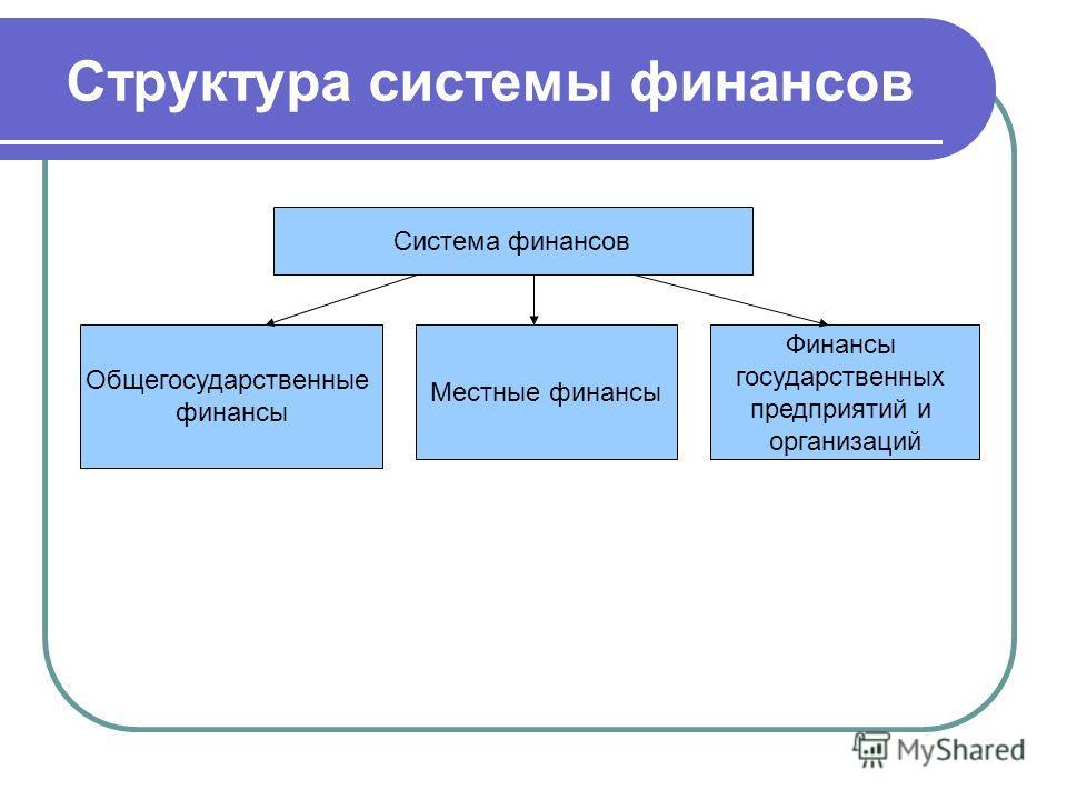Системы финансов система финансов