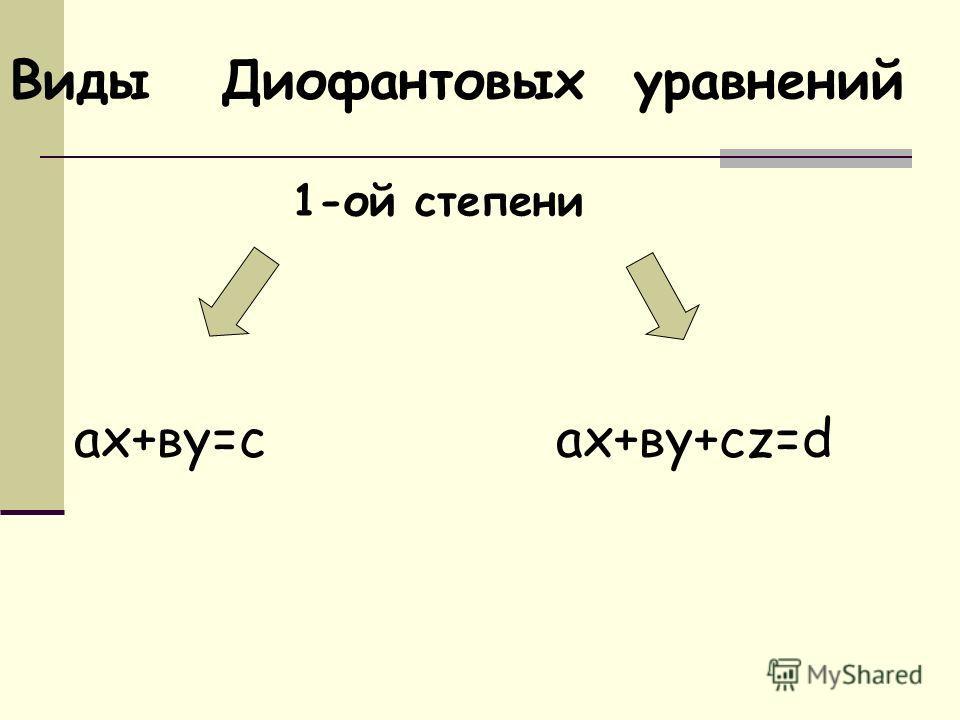 Виды Диофантовых уравнений 1-ой степени ах+ву=с ах+ву+сz=d