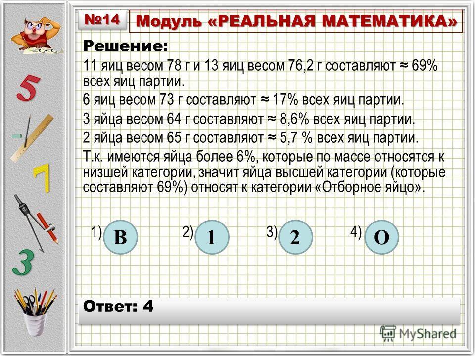 Модуль «РЕАЛЬНАЯ МАТЕМАТИКА» Решение: 11 яиц весом 78 г и 13 яиц весом 76,2 г составляют 69% всех яиц партии. 6 яиц весом 73 г составляют 17% всех яиц партии. 3 яйца весом 64 г составляют 8,6% всех яиц партии. 2 яйца весом 65 г составляют 5,7 % всех