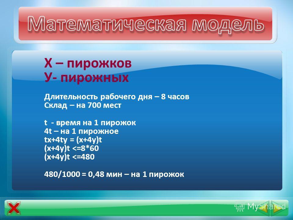 X – пирожков У- пирожных Длительность рабочего дня – 8 часов Склад – на 700 мест t - время на 1 пирожок 4t – на 1 пирожное tx+4ty = (x+4y)t (x+4y)t