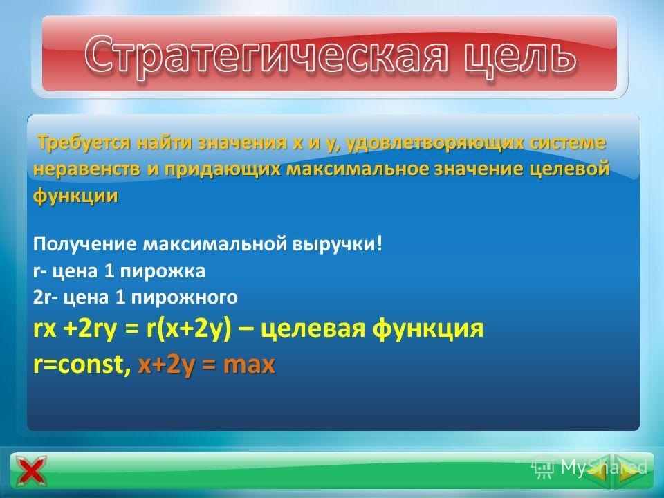 Требуется найти значения х и у, удовлетворяющих системе неравенств и придающих максимальное значение целевой функции Получение максимальной выручки! r- цена 1 пирожка 2r- цена 1 пирожного rx +2ry = r(x+2y) – целевая функция x+2y = max r=const, x+2y =