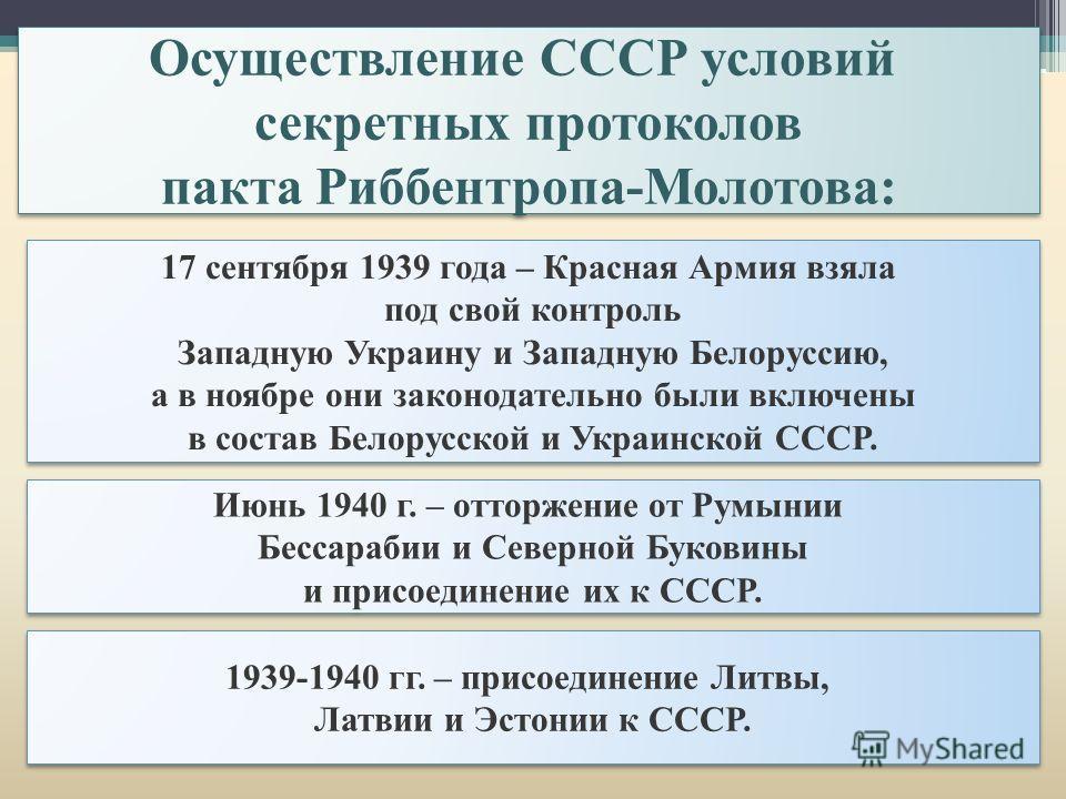 1939-1940 гг. – присоединение Литвы, Латвии и Эстонии к СССР. 1939-1940 гг. – присоединение Литвы, Латвии и Эстонии к СССР. 17 сентября 1939 года – Красная Армия взяла под свой контроль Западную Украину и Западную Белоруссию, а в ноябре они законодат