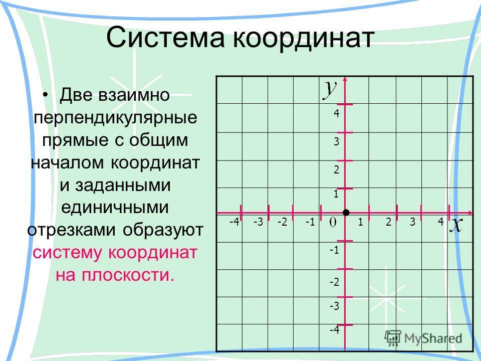 Система координат Две взаимно перпендикулярные прямые с общим началом координат и заданными единичными отрезками образуют систему координат на плоскости. 1 2 21 3 3 4 4 -2 -3 -4
