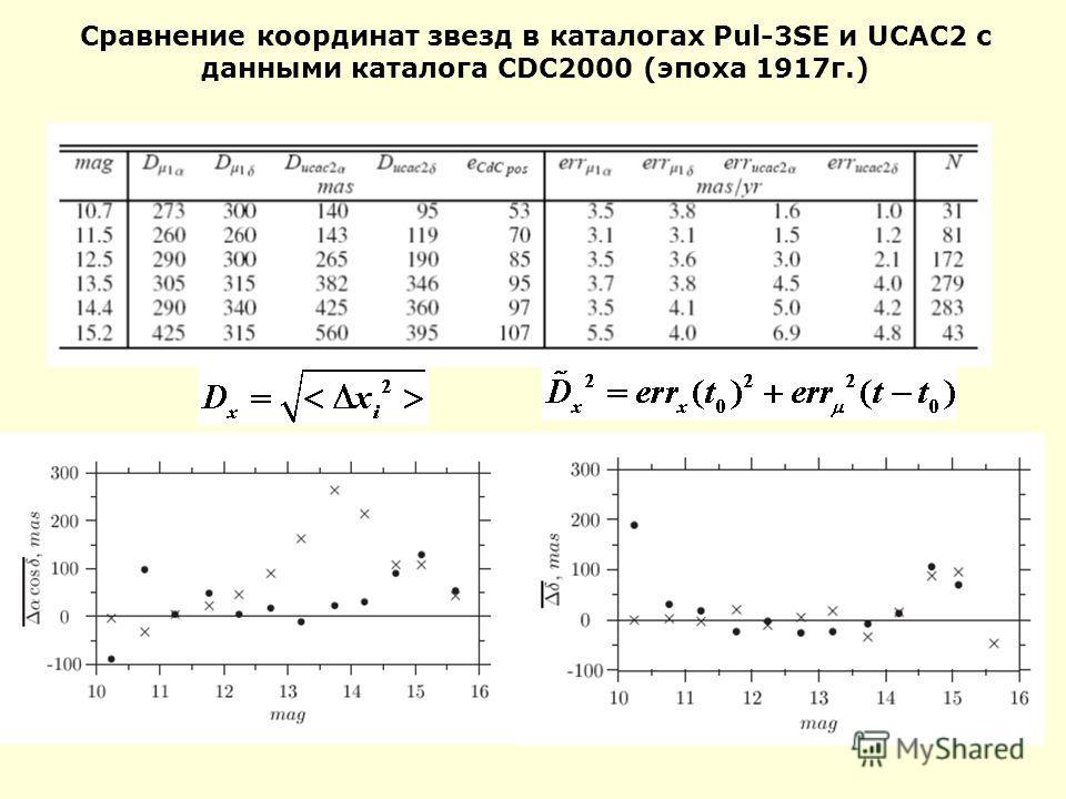 Сравнение координат звезд в каталогах Pul-3SE и UCAC2 c данными каталога CDC2000 (эпоха 1917г.)