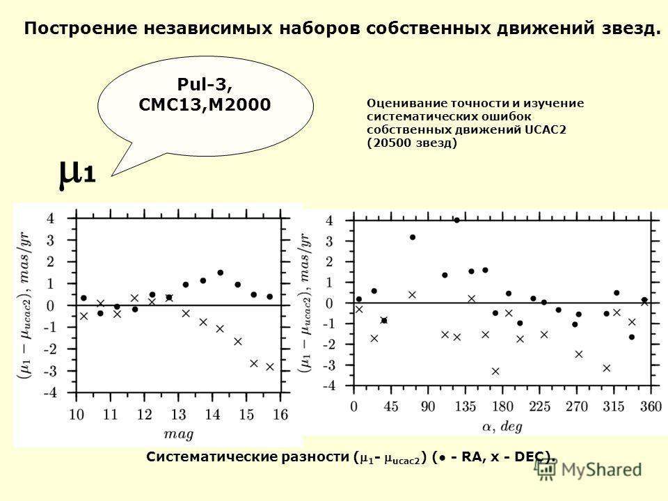 Построение независимых наборов собственных движений звезд. 1 Pul-3, CMC13,M2000 Оценивание точности и изучение систематических ошибок собственных движений UCAC2 (20500 звезд) Систематические разности ( 1 - ucac2 ) ( - RA, x - DEC).