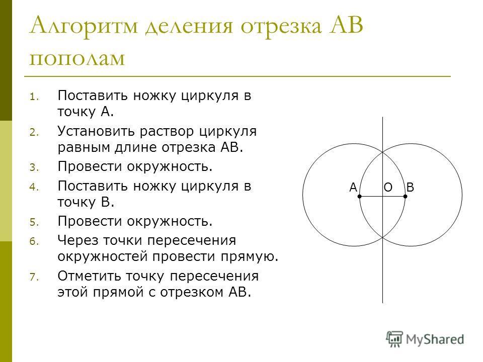 Алгоритм деления отрезка АВ пополам 1. Поставить ножку циркуля в точку А. 2. Установить раствор циркуля равным длине отрезка АВ. 3. Провести окружность. 4. Поставить ножку циркуля в точку В. 5. Провести окружность. 6. Через точки пересечения окружнос