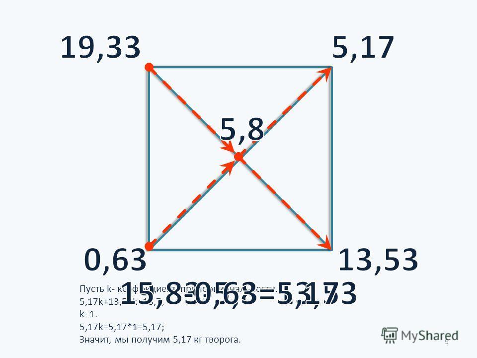 Но задачи, решаемые с помощью квадрата Пирсона встречаются и в различных олимпиадах. Например, мне встретилась очень интересная задача во время решения заданий заочной школы при Московском физико-техническом университете. Вот она: При переработке мол