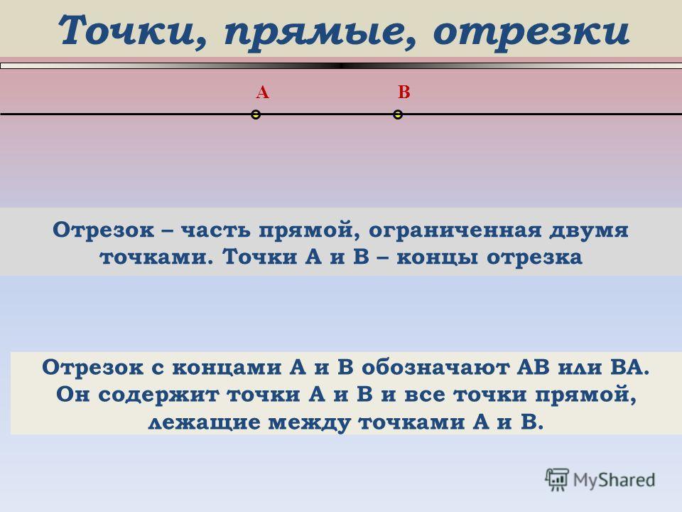 Отрезок – часть прямой, ограниченная двумя точками. Точки A и B – концы отрезка AB Отрезок с концами А и В обозначают АВ или ВА. Он содержит точки А и В и все точки прямой, лежащие между точками А и В.
