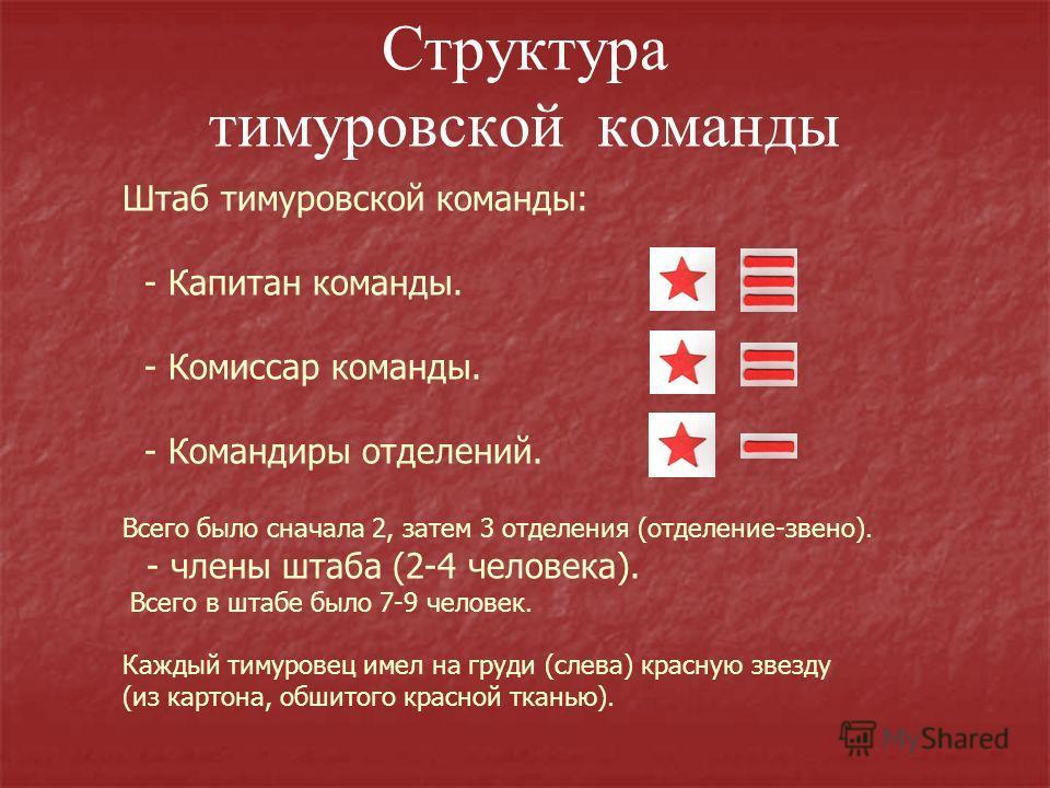 Структура тимуровской команды Штаб тимуровской команды: - Капитан команды. - Комиссар команды. - Командиры отделений. Всего было сначала 2, затем 3 отделения (отделение-звено). - члены штаба (2-4 человека). Всего в штабе было 7-9 человек. Каждый тиму
