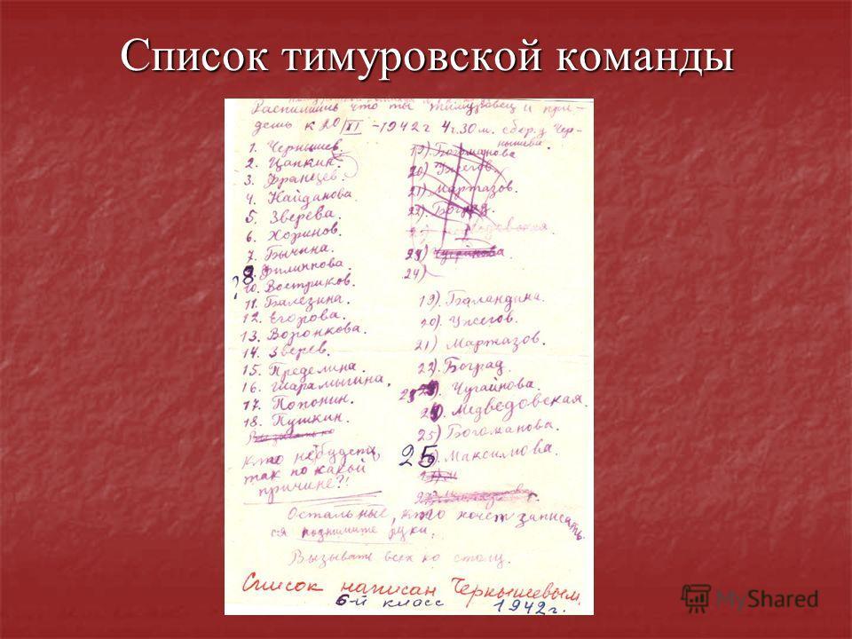 Список тимуровской команды