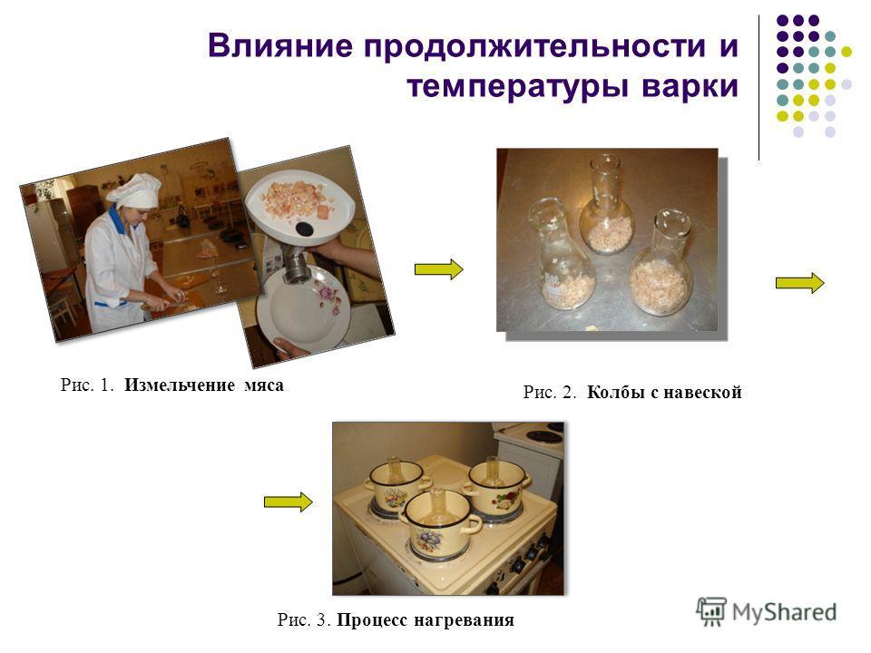 Влияние продолжительности и температуры варки Рис. 1. Измельчение мяса Рис. 3. Процесс нагревания Рис. 2. Колбы с навеской