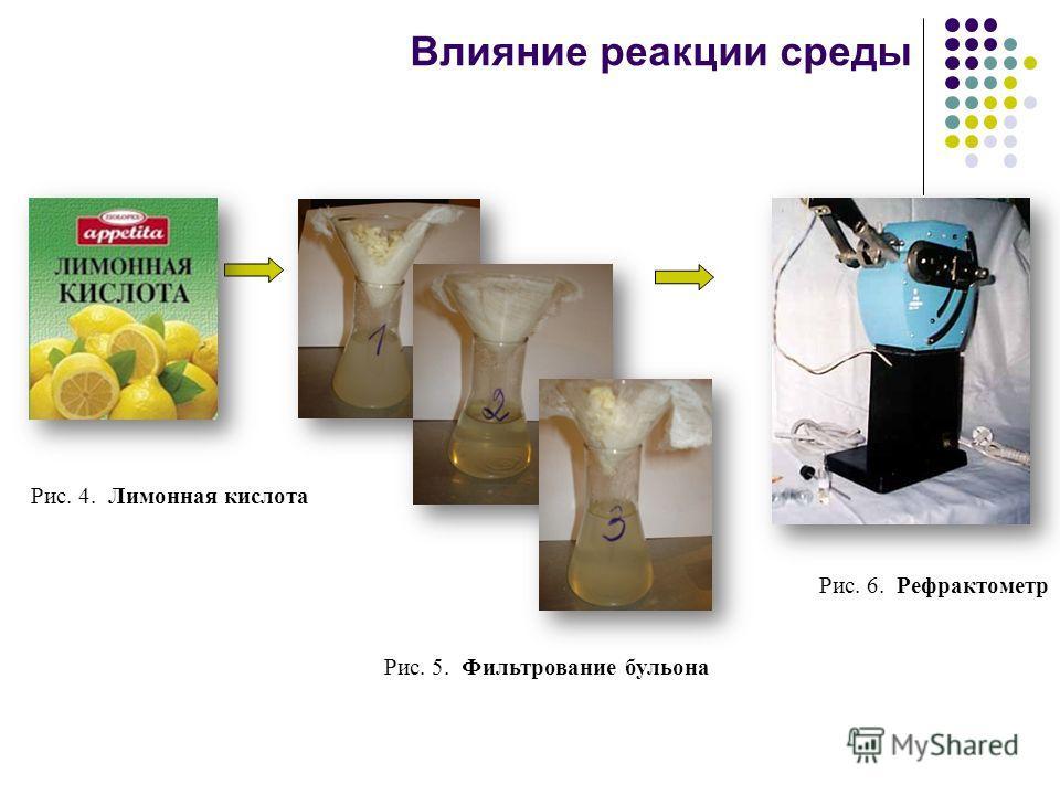 Влияние реакции среды Рис. 5. Фильтрование бульона Рис. 6. Рефрактометр Рис. 4. Лимонная кислота