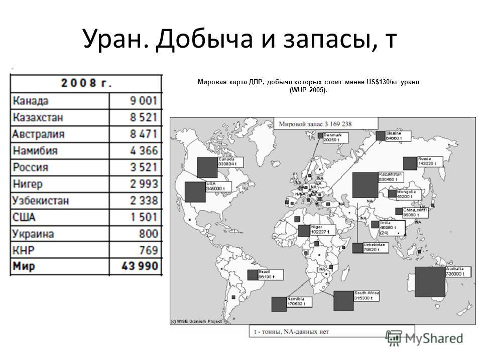 Уран. Добыча и запасы, т Мировая карта ДПР, добыча которых стоит менее US$130/кг урана (WUP 2005).