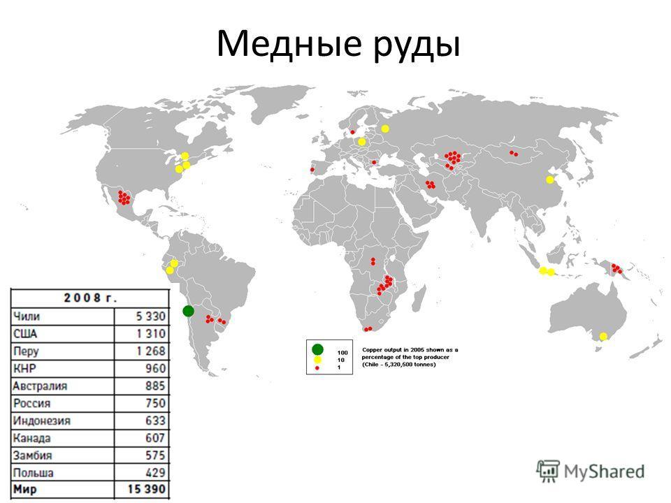 Медные руды Добыча меди, тыс. тонн