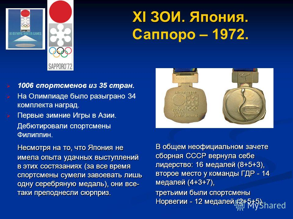 1006 спортсменов из 35 стран. На Олимпиаде было разыграно 34 комплекта наград. Первые зимние Игры в Азии. Дебютировали спортсмены Филиппин. Несмотря на то, что Япония не имела опыта удачных выступлений в этих состязаниях (за все время спортсмены суме