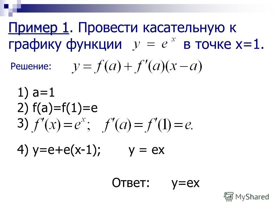 Пример 1 Пример 1. Провести касательную к графику функции в точке x=1. Решение: 1) a=1 2) f(a)=f(1)=e 3) 4) y=e+e(x-1); y = ex Ответ:y=ex