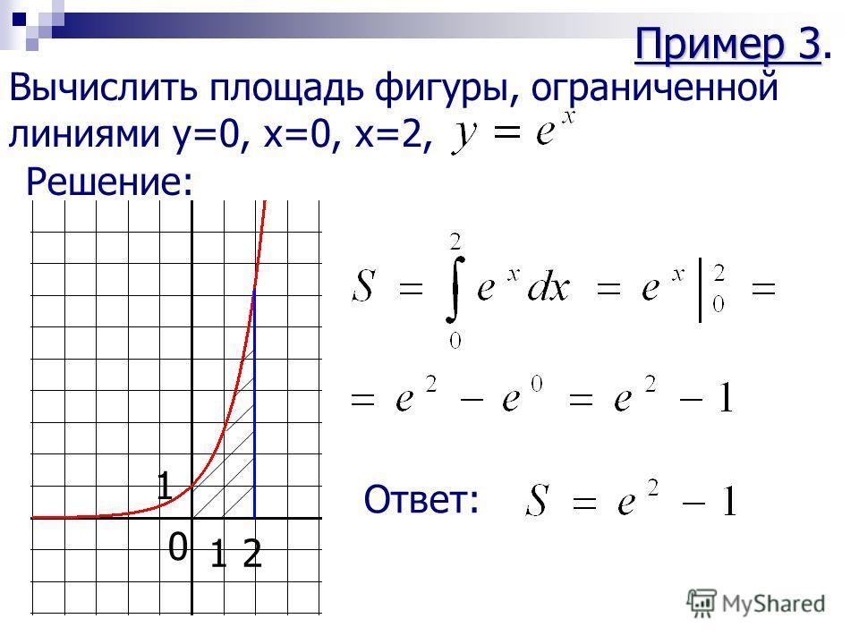 Пример 3 Пример 3. Вычислить площадь фигуры, ограниченной линиями y=0, x=0, x=2, Решение: 21 1 0 Ответ: