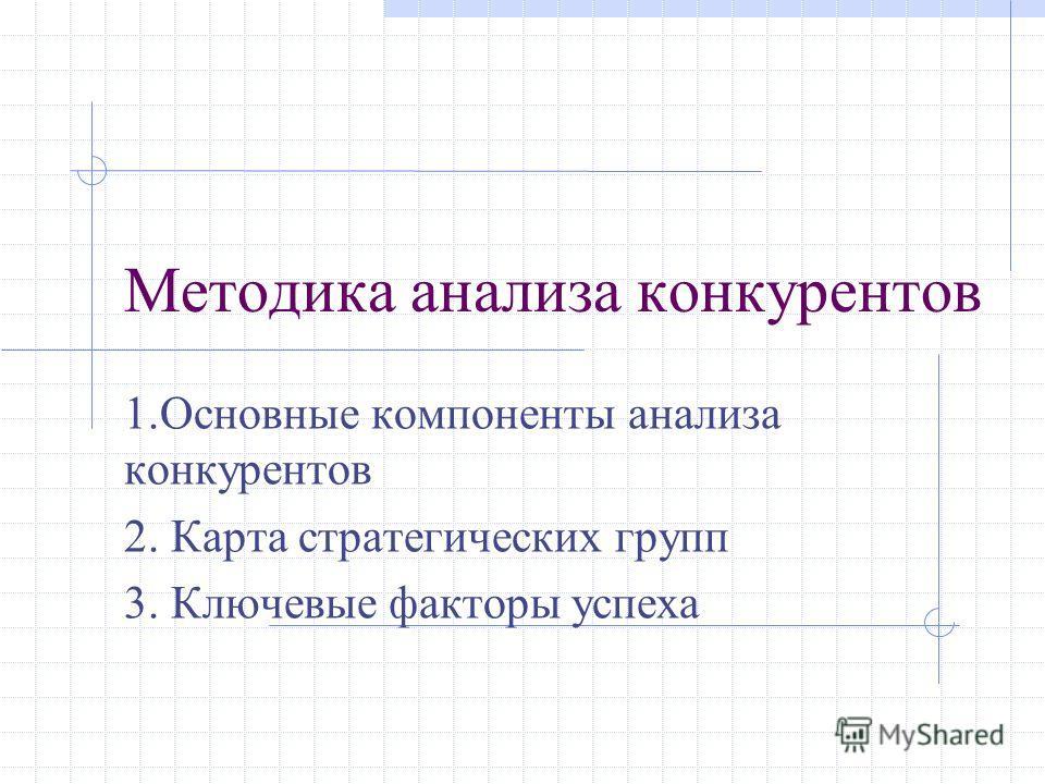 Методика анализа конкурентов 1.Основные компоненты анализа конкурентов 2. Карта стратегических групп 3. Ключевые факторы успеха
