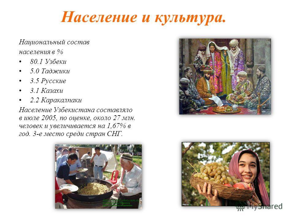 Население и культура. Национальный состав населения в % 80.1 Узбеки 5.0 Таджики 3.5 Русские 3.1 Казахи 2.2 Каракалпаки Население Узбекистана составляло в июле 2005, по оценке, около 27 млн. человек и увеличивается на 1,67% в год. 3-е место среди стра
