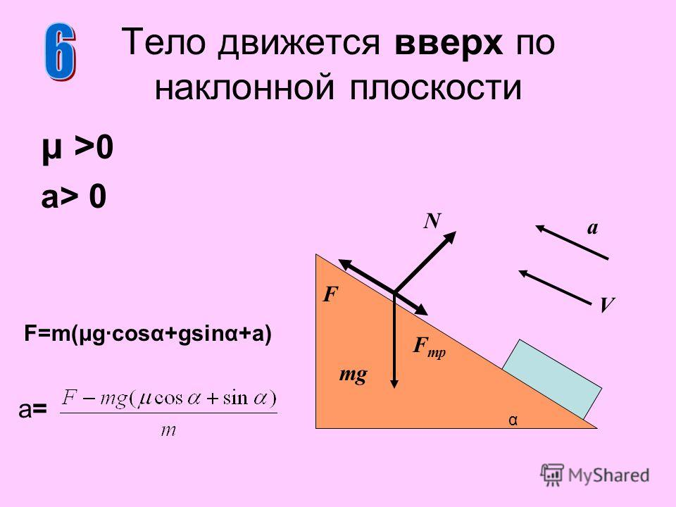 μ >0μ >0 a> 0 Тело движется вверх по наклонной плоскости N F mg F=m(μg·cosα+gsinα+a) α F тр V a a=a=