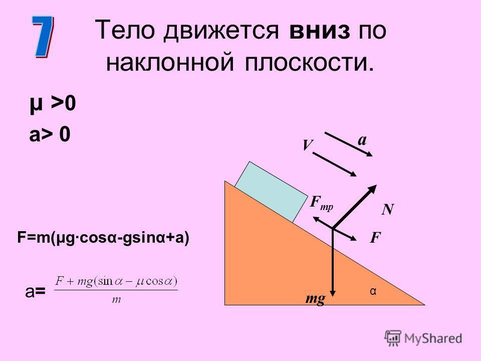 Тело движется вниз по наклонной плоскости. μ >0μ >0 a> 0 N mg α a V F F тр F=m(μg·cosα-gsinα+a) a=a=