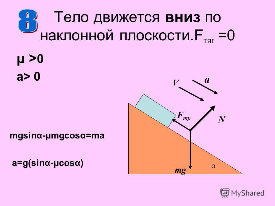 Тело движется вниз по наклонной плоскости.F тяг =0 μ >0μ >0 a> 0 N mg α a V F тр mgsinα-μmgcosα=ma a=g(sinα-μcosα)