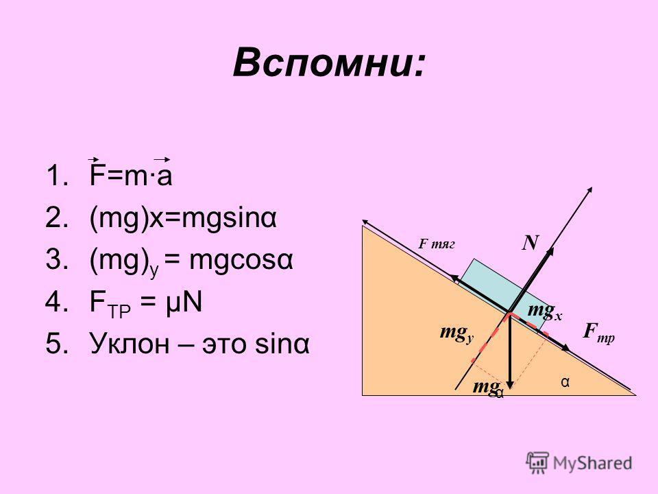 Вспомни: 1.F=m·a 2.(mg)х=mgsinα 3.(mg) у = mgcosα 4.F ТР = μN 5.Уклон – это sinα mg N F тр F тяг mg х mg у α α