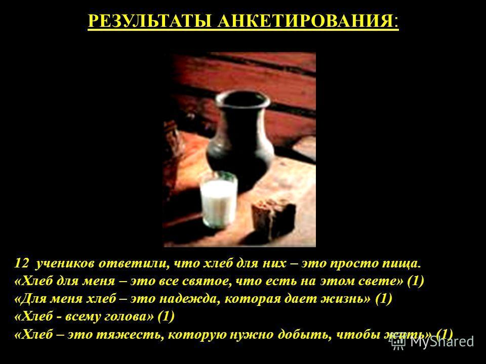 12 учеников ответили, что хлеб для них – это просто пища. «Хлеб для меня – это все святое, что есть на этом свете» (1) «Для меня хлеб – это надежда, которая дает жизнь» (1) «Хлеб - всему голова» (1) «Хлеб – это тяжесть, которую нужно добыть, чтобы жи