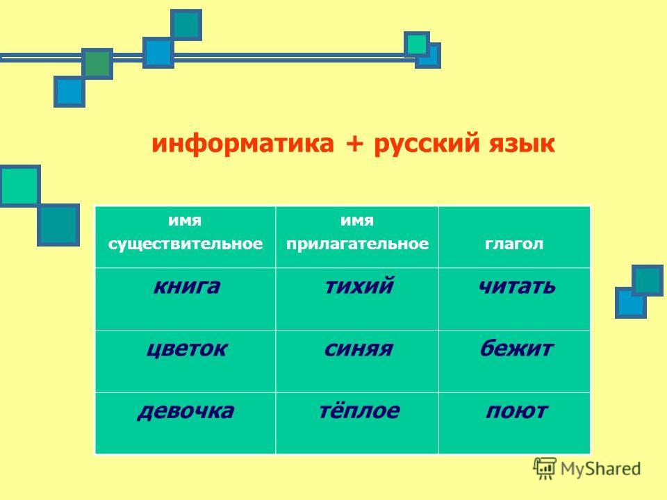 информатика + русский язык имя существительное имя прилагательноеглагол книгатихийчитать цветоксиняябежит девочкатёплоепоют