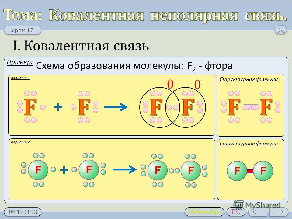 Ковалентная связь hf схема