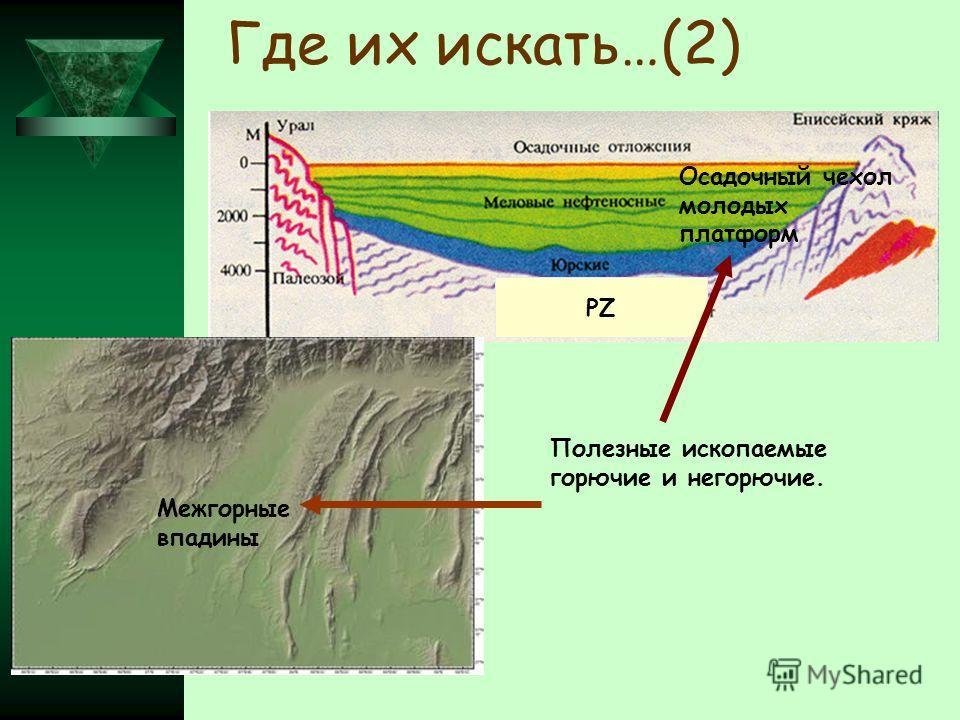 Где их искать…(2) РZРZ Осадочный чехол молодых платформ Межгорные впадины Полезные ископаемые горючие и негорючие.