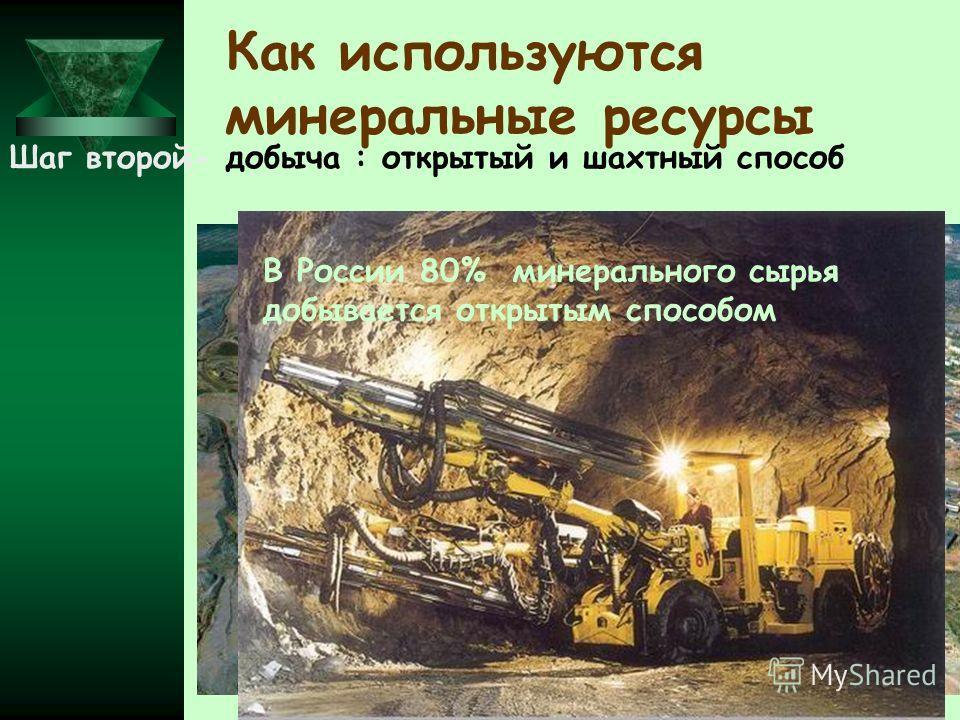 Как используются минеральные ресурсы Шаг второй- добыча : открытый и шахтный способ В России 80% минерального сырья добывается открытым способом