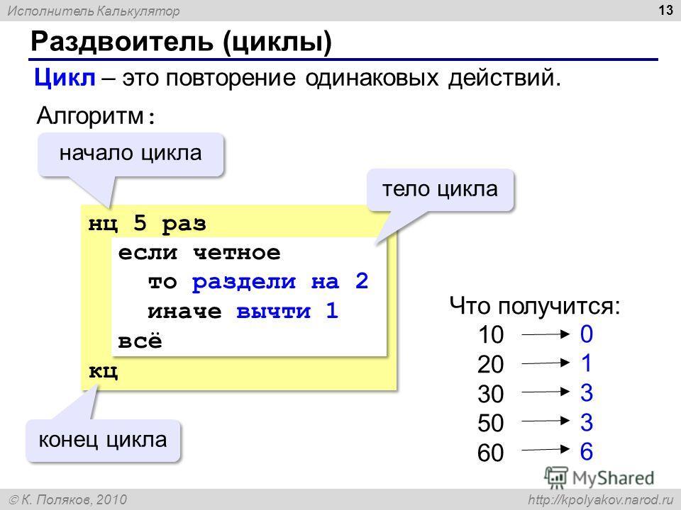 Исполнитель Калькулятор К. Поляков, 2010 http://kpolyakov.narod.ru 13 Раздвоитель (циклы) Алгоритм : Что получится: 10 20 30 50 60 0 1 3 3 6 Цикл – это повторение одинаковых действий. нц 5 раз если четное то раздели на 2 иначе вычти 1 всё кц нц 5 раз