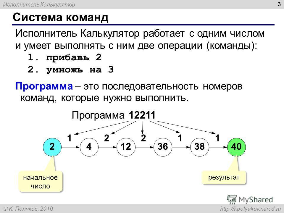 Исполнитель Калькулятор К. Поляков, 2010 http://kpolyakov.narod.ru 3 Система команд Исполнитель Калькулятор работает с одним числом и умеет выполнять с ним две операции (команды): 1. прибавь 2 2. умножь на 3 Программа – это последовательность номеров