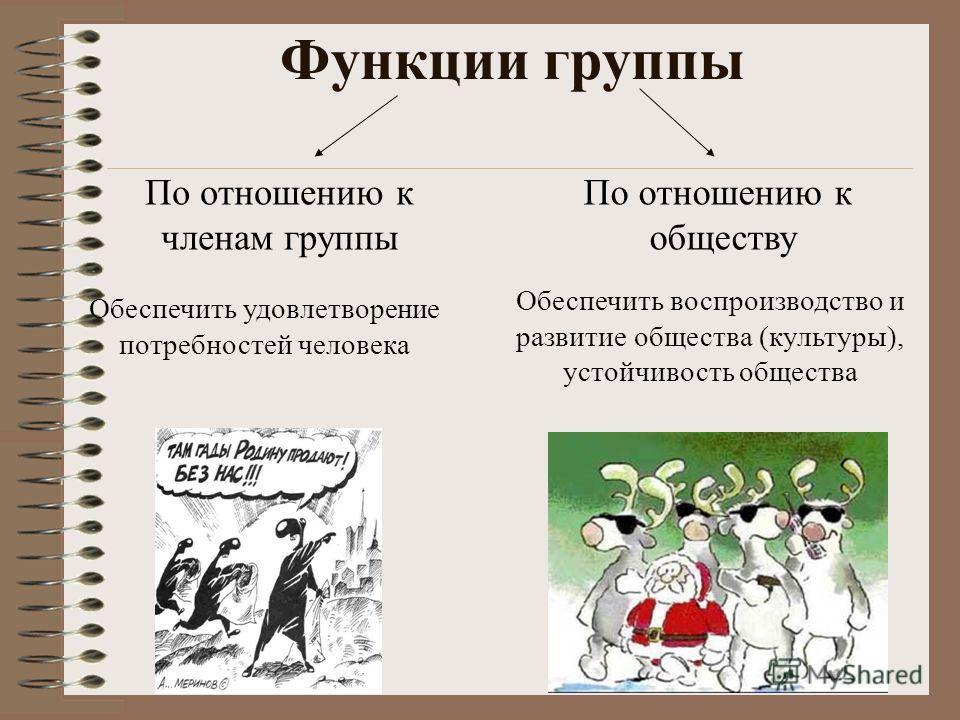 Функции группы Обеспечить удовлетворение потребностей человека По отношению к обществу Обеспечить воспроизводство и развитие общества (культуры), устойчивость общества По отношению к членам группы