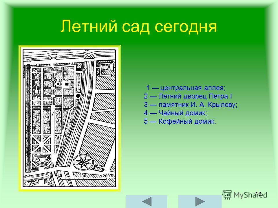 13 Летний сад сегодня 1 центральная аллея; 2 Летний дворец Петра I 3 памятник И. А. Крылову; 4 Чайный домик; 5 Кофейный домик.