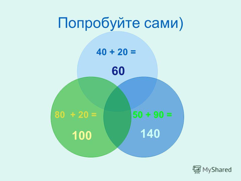 Попробуйте сами) 50 + 90 = 40 + 20 = 80 + 20 = 100 60 140