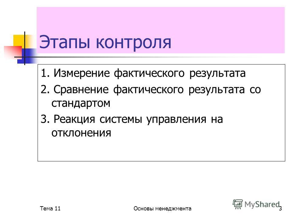 Тема 11Основы менеджмента3 Этапы контроля 1. Измерение фактического результата 2. Сравнение фактического результата со стандартом 3. Реакция системы управления на отклонения