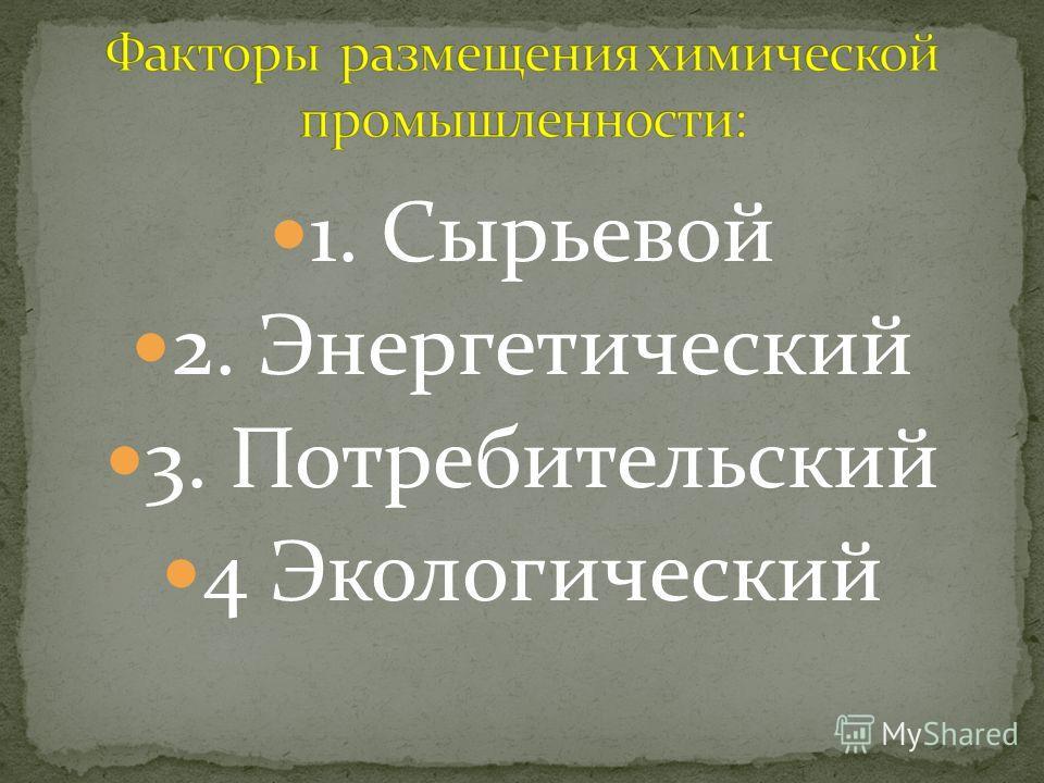 1. Сырьевой 2. Энергетический 3. Потребительский 4 Экологический