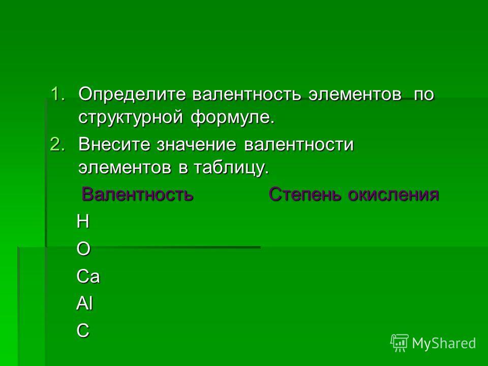 1.Определите валентность элементов по структурной формуле. 2.Внесите значение валентности элементов в таблицу. Валентность Степень окисления Валентность Степень окисления Н О Са Са Аl Аl С