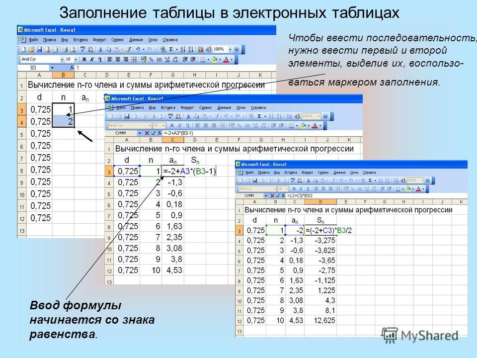 Ввод формулы начинается со знака равенства. Чтобы ввести последовательность, нужно ввести первый и второй элементы, выделив их, воспользо- ваться маркером заполнения. Заполнение таблицы в электронных таблицах