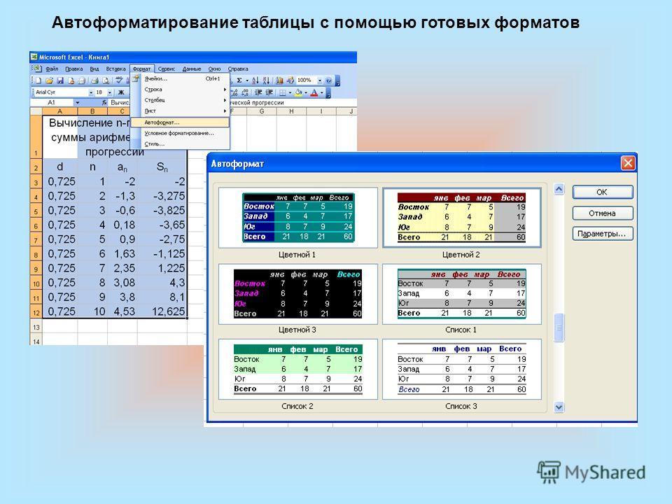 Автоформатирование таблицы с помощью готовых форматов