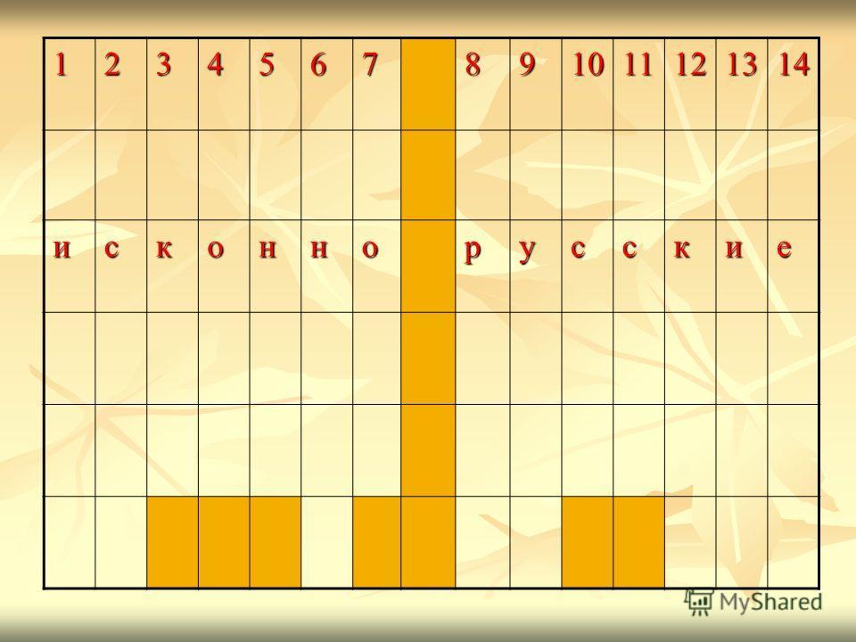 1234567891011121314 исконнорусские