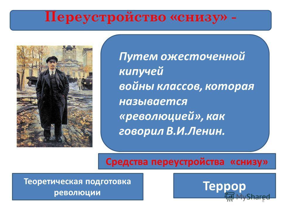 Россия рубежа 19 – 20 веков историко